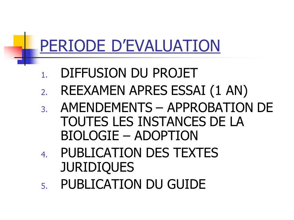 PERIODE DEVALUATION 1. DIFFUSION DU PROJET 2. REEXAMEN APRES ESSAI (1 AN) 3. AMENDEMENTS – APPROBATION DE TOUTES LES INSTANCES DE LA BIOLOGIE – ADOPTI
