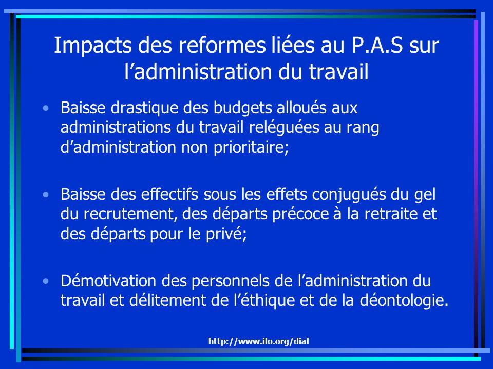 http://www.ilo.org/dial Impacts des reformes liées au P.A.S sur ladministration du travail Baisse drastique des budgets alloués aux administrations du