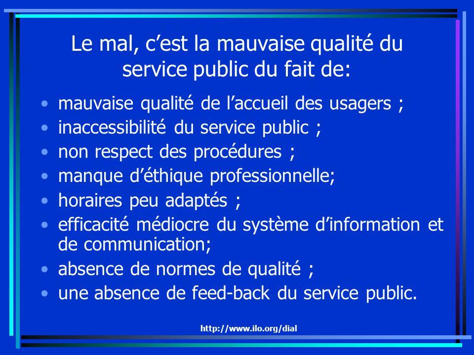 http://www.ilo.org/dial Le mal, cest la mauvaise qualité du service public du fait de: mauvaise qualité de laccueil des usagers ; inaccessibilité du s