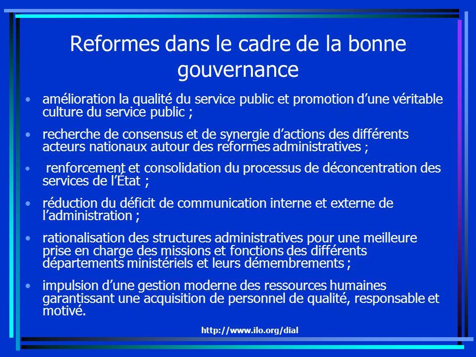 http://www.ilo.org/dial Reformes dans le cadre de la bonne gouvernance amélioration la qualité du service public et promotion dune véritable culture d