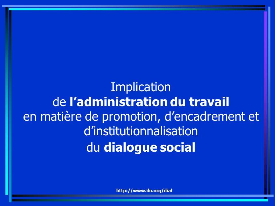 http://www.ilo.org/dial Implication de ladministration du travail en matière de promotion, dencadrement et dinstitutionnalisation du dialogue social
