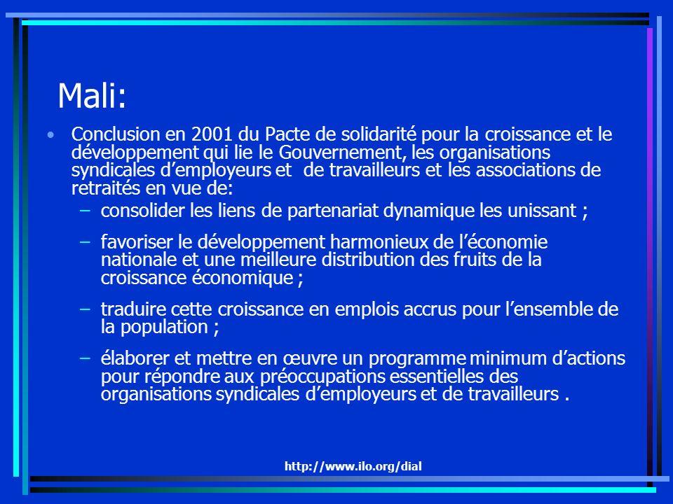 http://www.ilo.org/dial Mali: Conclusion en 2001 du Pacte de solidarité pour la croissance et le développement qui lie le Gouvernement, les organisati