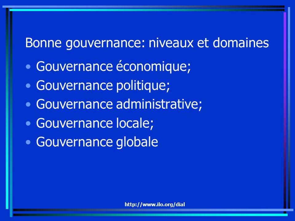 http://www.ilo.org/dial Bonne gouvernance: niveaux et domaines Gouvernance économique; Gouvernance politique; Gouvernance administrative; Gouvernance