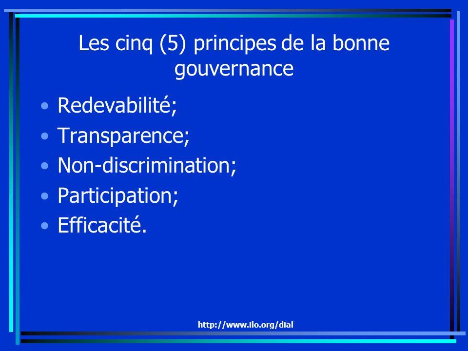 http://www.ilo.org/dial Les cinq (5) principes de la bonne gouvernance Redevabilité; Transparence; Non-discrimination; Participation; Efficacité.