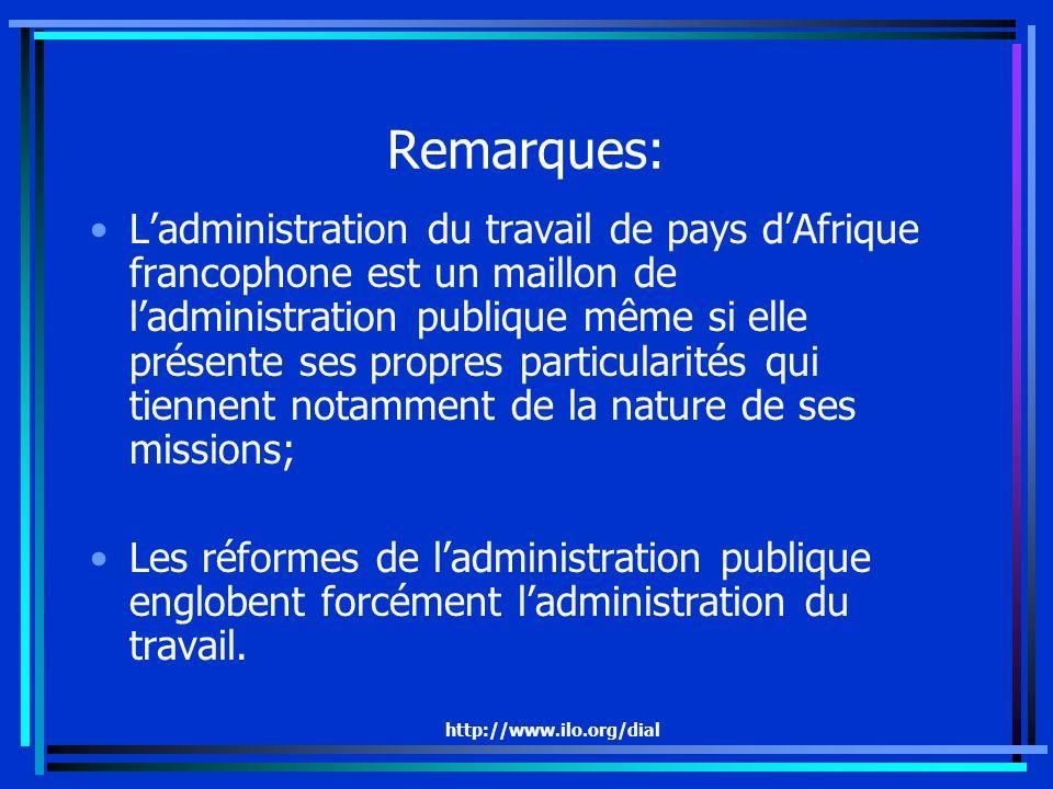 http://www.ilo.org/dial Remarques: Ladministration du travail de pays dAfrique francophone est un maillon de ladministration publique même si elle présente ses propres particularités qui tiennent notamment de la nature de ses missions; Les réformes de ladministration publique englobent forcément ladministration du travail.
