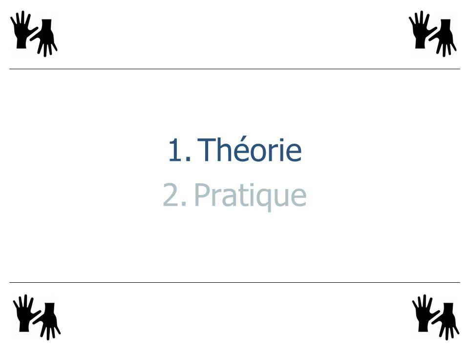 1.Théorie 2.Pratique