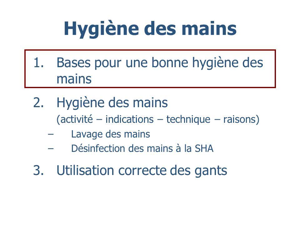 Hygiène des mains 1.Bases pour une bonne hygiène des mains 2.Hygiène des mains (activité – indications – technique – raisons) – Lavage des mains – Dés