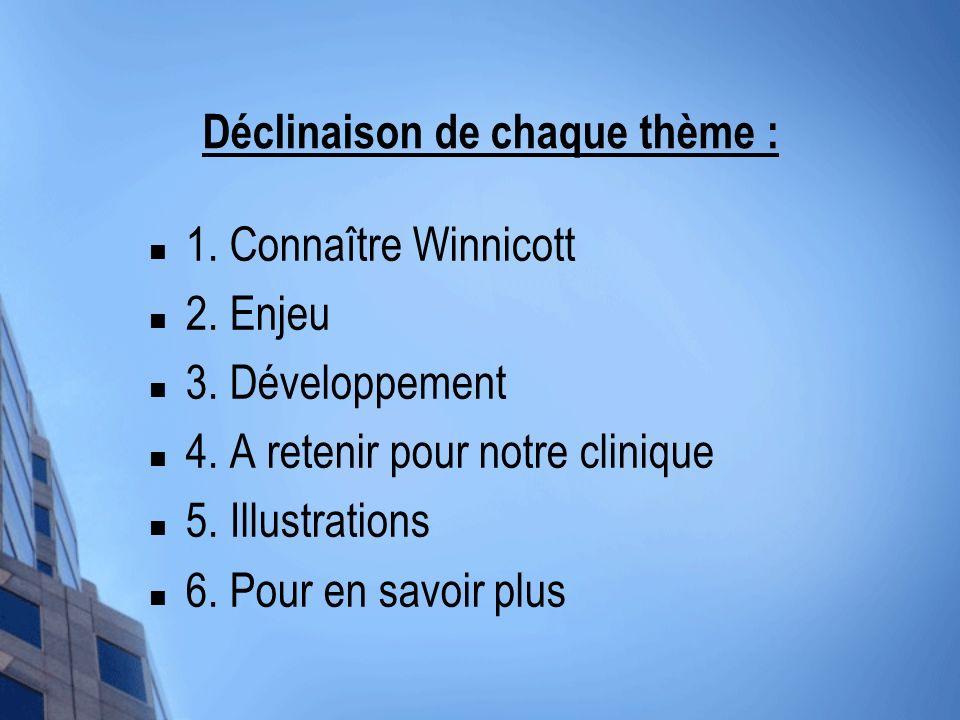 Déclinaison de chaque thème : 1. Connaître Winnicott 2. Enjeu 3. Développement 4. A retenir pour notre clinique 5. Illustrations 6. Pour en savoir plu