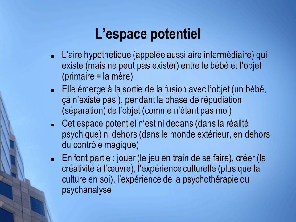 Lespace potentiel Laire hypothétique (appelée aussi aire intermédiaire) qui existe (mais ne peut pas exister) entre le bébé et lobjet (primaire = la m