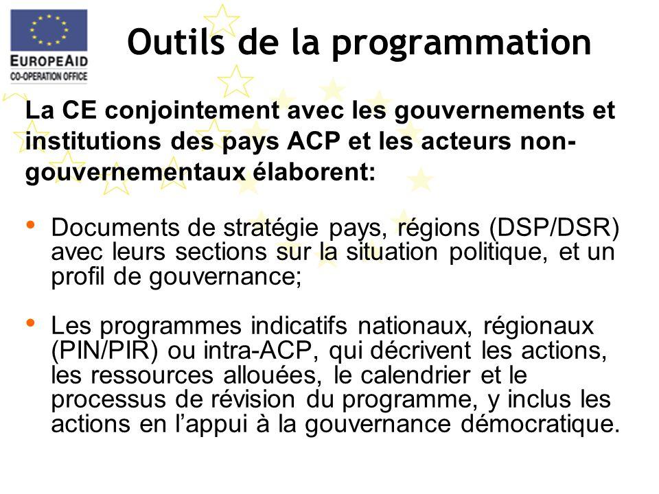 Outils de la programmation La CE conjointement avec les gouvernements et institutions des pays ACP et les acteurs non- gouvernementaux élaborent: Docu