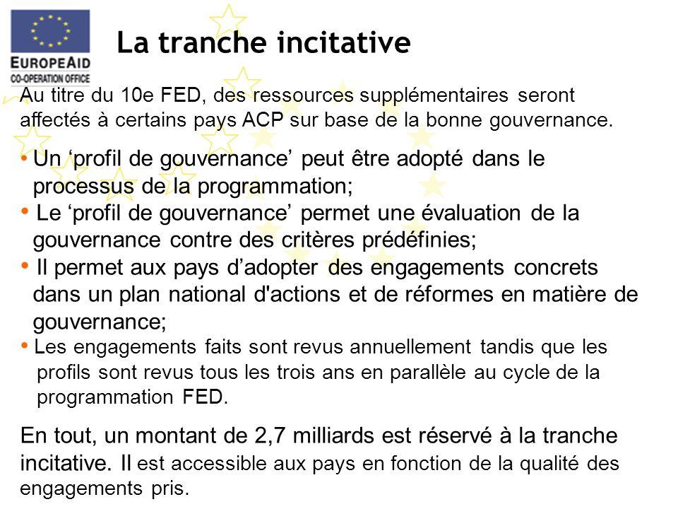 La tranche incitative Au titre du 10e FED, des ressources supplémentaires seront affectés à certains pays ACP sur base de la bonne gouvernance. Un pro