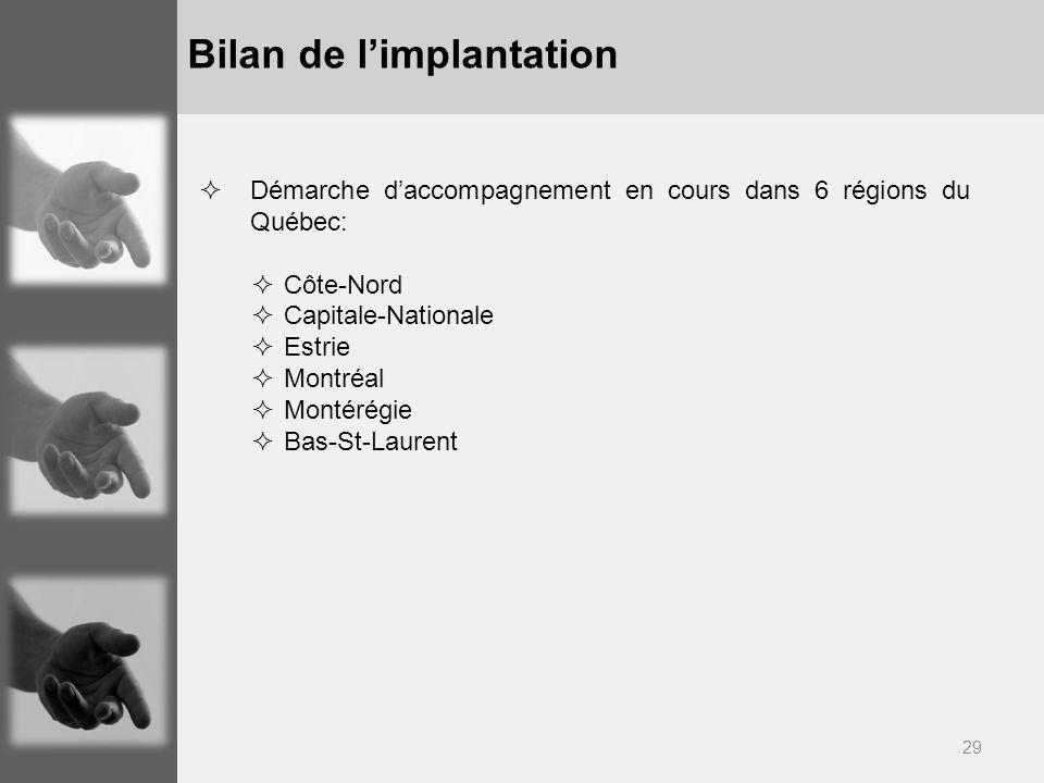 29 Bilan de limplantation Démarche daccompagnement en cours dans 6 régions du Québec: Côte-Nord Capitale-Nationale Estrie Montréal Montérégie Bas-St-Laurent