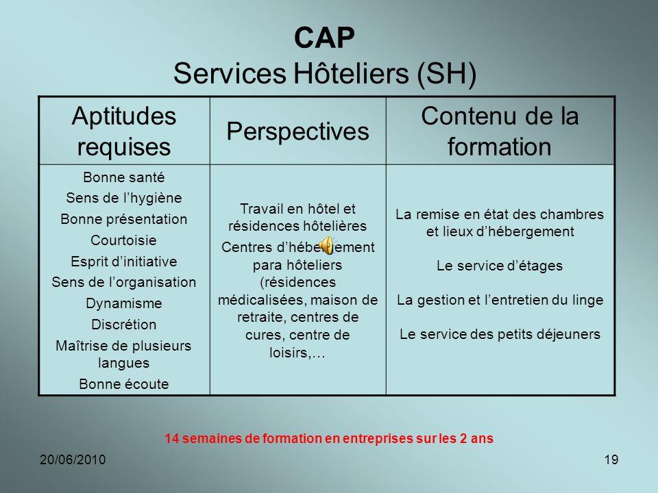 20/06/201019 CAP Services Hôteliers (SH) Aptitudes requises Perspectives Contenu de la formation Bonne santé Sens de lhygiène Bonne présentation Court