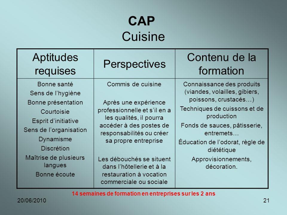 20/06/201021 CAP Cuisine Aptitudes requises Perspectives Contenu de la formation Bonne santé Sens de lhygiène Bonne présentation Courtoisie Esprit din