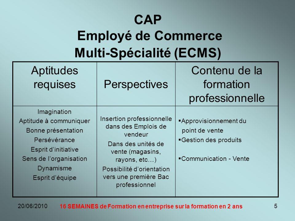20/06/20105 CAP Employé de Commerce Multi-Spécialité (ECMS) Aptitudes requises Perspectives Contenu de la formation professionnelle Imagination Aptitu