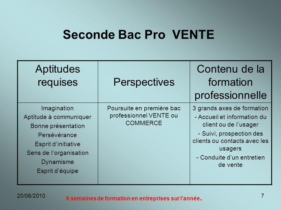 20/06/20107 Seconde Bac Pro VENTE Aptitudes requises Perspectives Contenu de la formation professionnelle Imagination Aptitude à communiquer Bonne pré