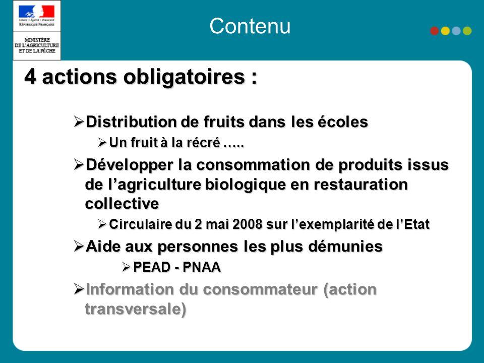 Contenu 4 actions obligatoires : Distribution de fruits dans les écoles Distribution de fruits dans les écoles Un fruit à la récré …..