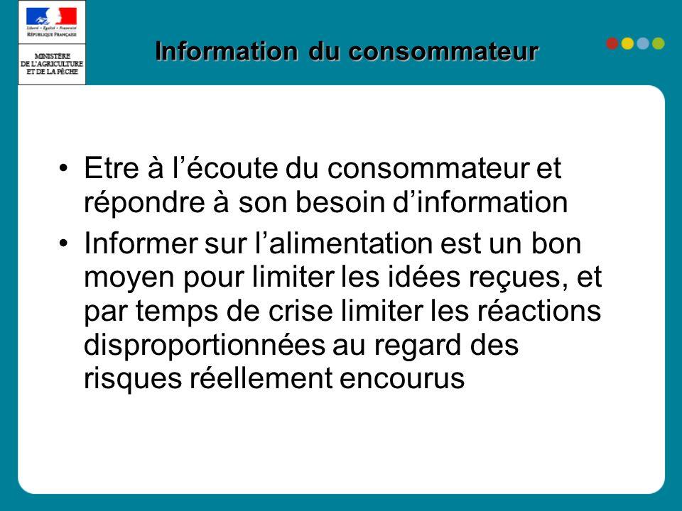 Information du consommateur Etre à lécoute du consommateur et répondre à son besoin dinformation Informer sur lalimentation est un bon moyen pour limi