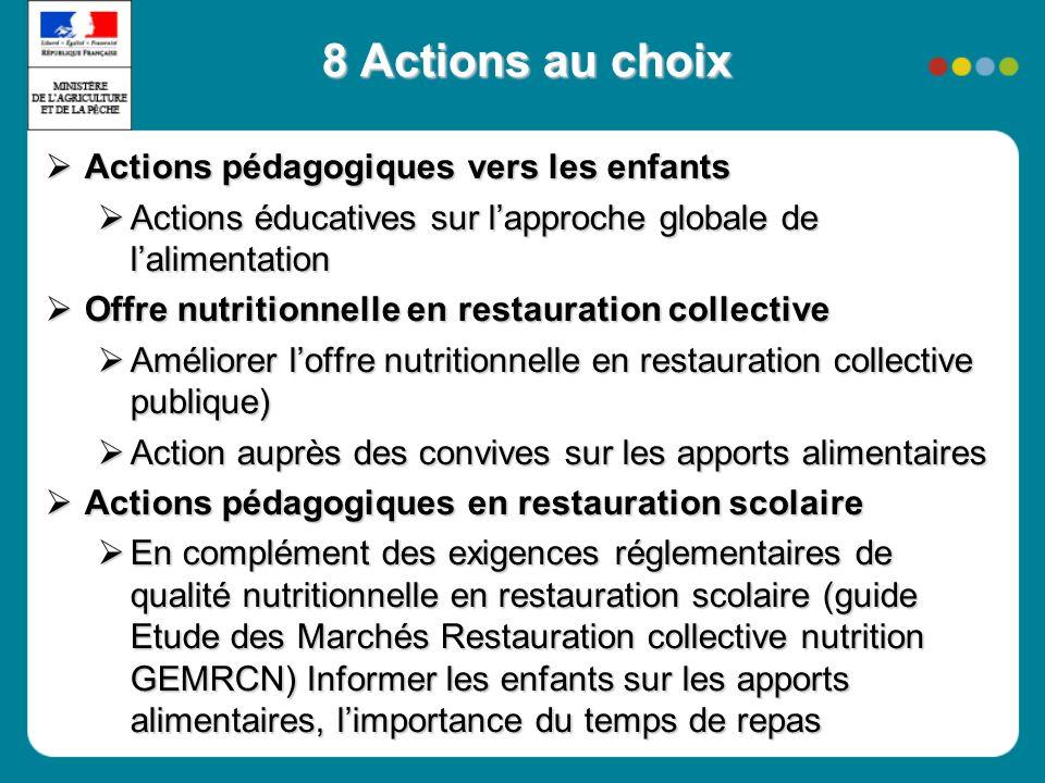 8 Actions au choix Actions pédagogiques vers les enfants Actions pédagogiques vers les enfants Actions éducatives sur lapproche globale de lalimentati