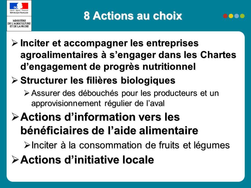 8 Actions au choix Inciter et accompagner les entreprises agroalimentaires à sengager dans les Chartes dengagement de progrès nutritionnel Inciter et