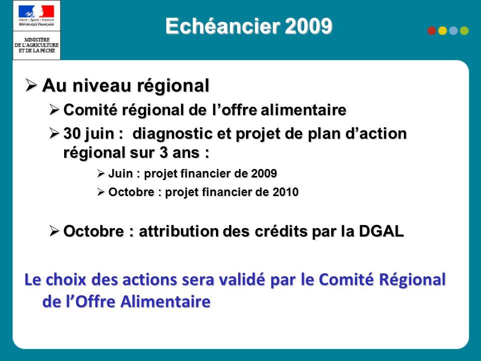 Echéancier 2009 Au niveau régional Au niveau régional Comité régional de loffre alimentaire Comité régional de loffre alimentaire 30 juin : diagnostic et projet de plan daction régional sur 3 ans : 30 juin : diagnostic et projet de plan daction régional sur 3 ans : Juin : projet financier de 2009 Juin : projet financier de 2009 Octobre : projet financier de 2010 Octobre : projet financier de 2010 Octobre : attribution des crédits par la DGAL Octobre : attribution des crédits par la DGAL Le choix des actions sera validé par le Comité Régional de lOffre Alimentaire