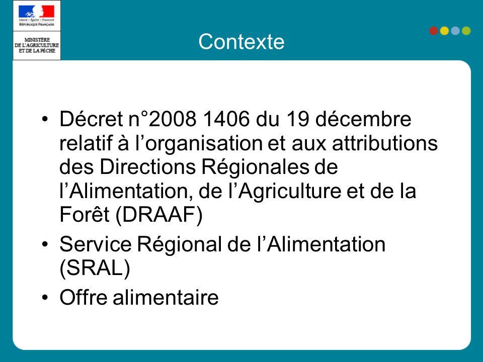 Contexte Décret n°2008 1406 du 19 décembre relatif à lorganisation et aux attributions des Directions Régionales de lAlimentation, de lAgriculture et de la Forêt (DRAAF) Service Régional de lAlimentation (SRAL) Offre alimentaire