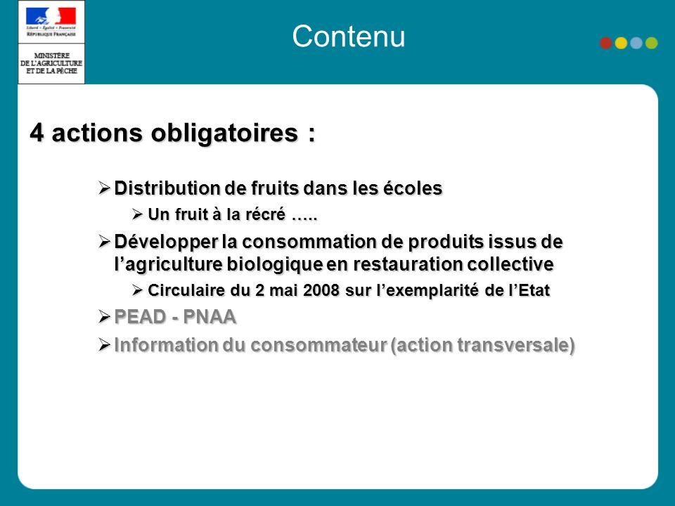 Contenu 4 actions obligatoires : Distribution de fruits dans les écoles Distribution de fruits dans les écoles Un fruit à la récré ….. Un fruit à la r