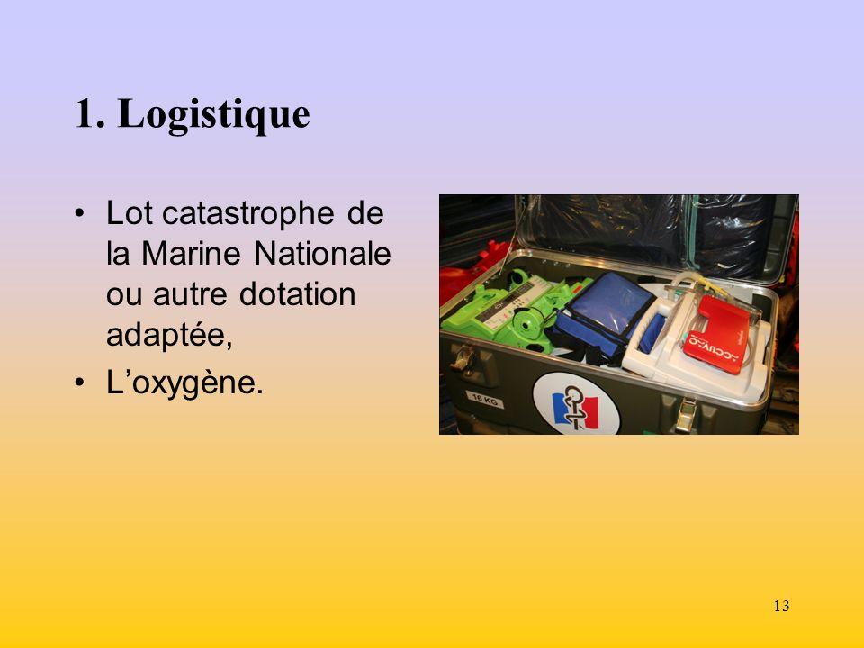 13 1. Logistique Lot catastrophe de la Marine Nationale ou autre dotation adaptée, Loxygène.