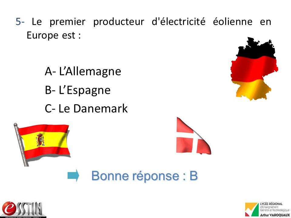 5- Le premier producteur d électricité éolienne en Europe est : A- LAllemagne B- LEspagne C- Le Danemark Bonne réponse : B