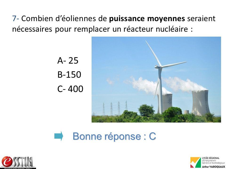 7- Combien déoliennes de puissance moyennes seraient nécessaires pour remplacer un réacteur nucléaire : A- 25 B-150 C- 400 Bonne réponse : C