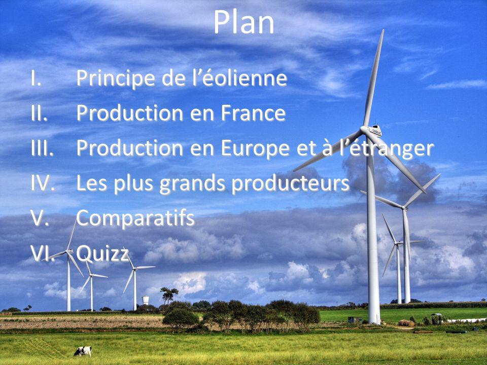 3- Une éolienne offshore est une éolienne qui: A- se déplace à grande vitesse B- est installée au large des côtes C- est momentanément arrêtée Bonne réponse : B