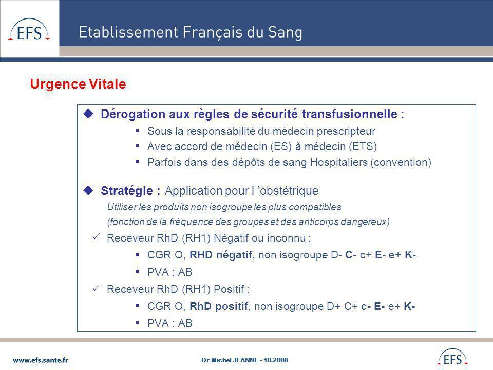 Urgence Vitale Dérogation aux règles de sécurité transfusionnelle : Sous la responsabilité du médecin prescripteur Avec accord de médecin (ES) à médec