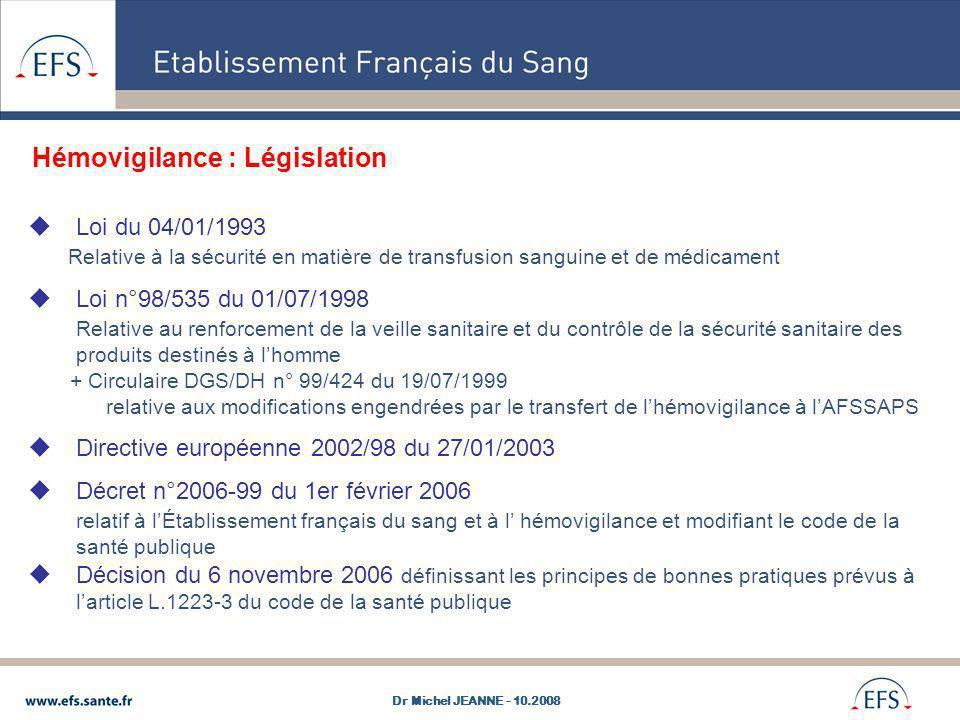 Loi du 04/01/1993 Relative à la sécurité en matière de transfusion sanguine et de médicament Loi n°98/535 du 01/07/1998 Relative au renforcement de la