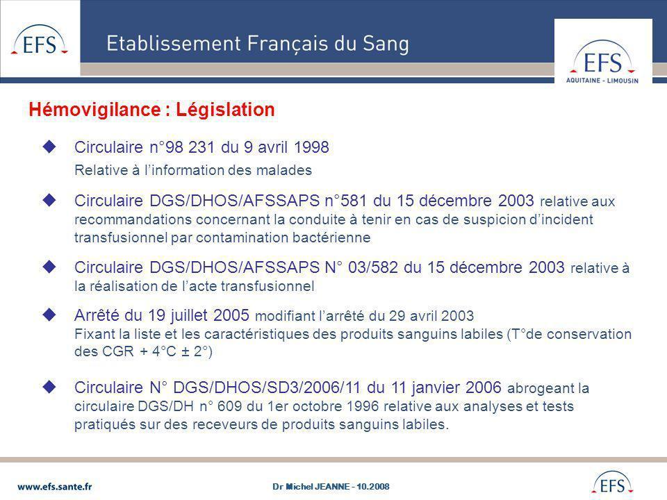 Circulaire n°98 231 du 9 avril 1998 Relative à linformation des malades Circulaire DGS/DHOS/AFSSAPS n°581 du 15 décembre 2003 relative aux recommandat