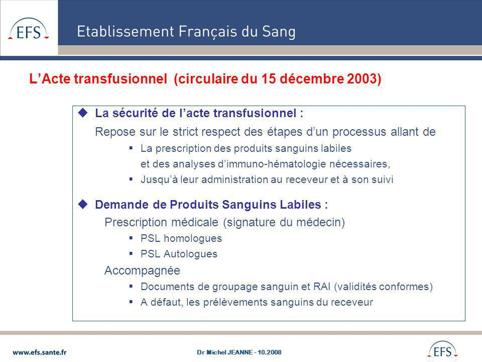 LActe transfusionnel (circulaire du 15 décembre 2003) La sécurité de lacte transfusionnel : Repose sur le strict respect des étapes dun processus alla