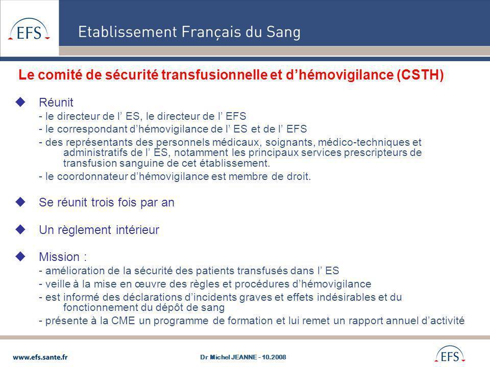Le comité de sécurité transfusionnelle et dhémovigilance (CSTH) Réunit - le directeur de l ES, le directeur de l EFS - le correspondant dhémovigilance