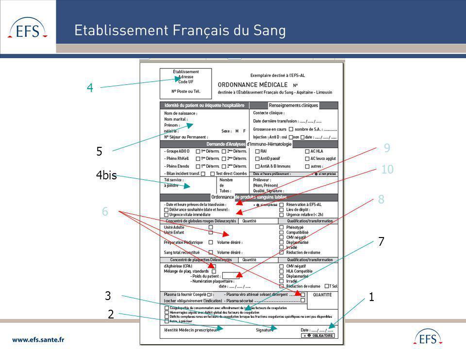 Dr Michel JEANNE - 09.2008 1 2 3 4 4bis 5 6 7 8 9 10