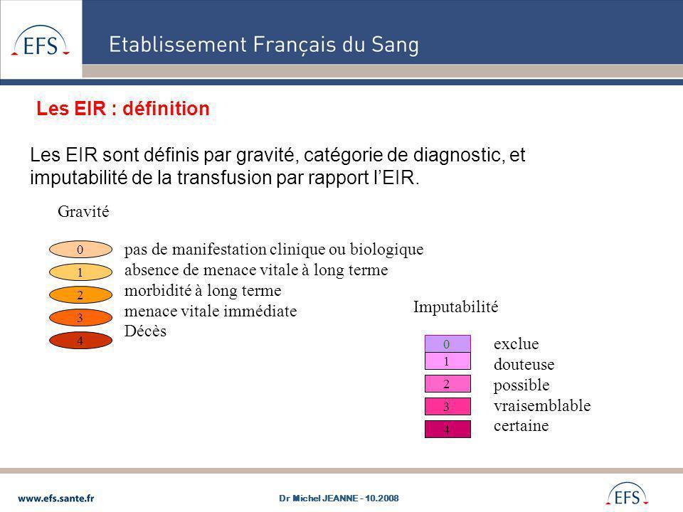 Les EIR sont définis par gravité, catégorie de diagnostic, et imputabilité de la transfusion par rapport lEIR. Imputabilité exclue douteuse possible v
