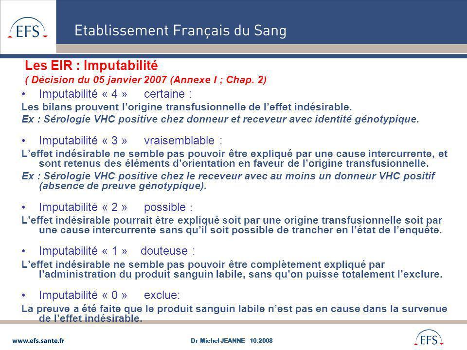 Imputabilité « 4 » certaine : Les bilans prouvent lorigine transfusionnelle de leffet indésirable. Ex : Sérologie VHC positive chez donneur et receveu