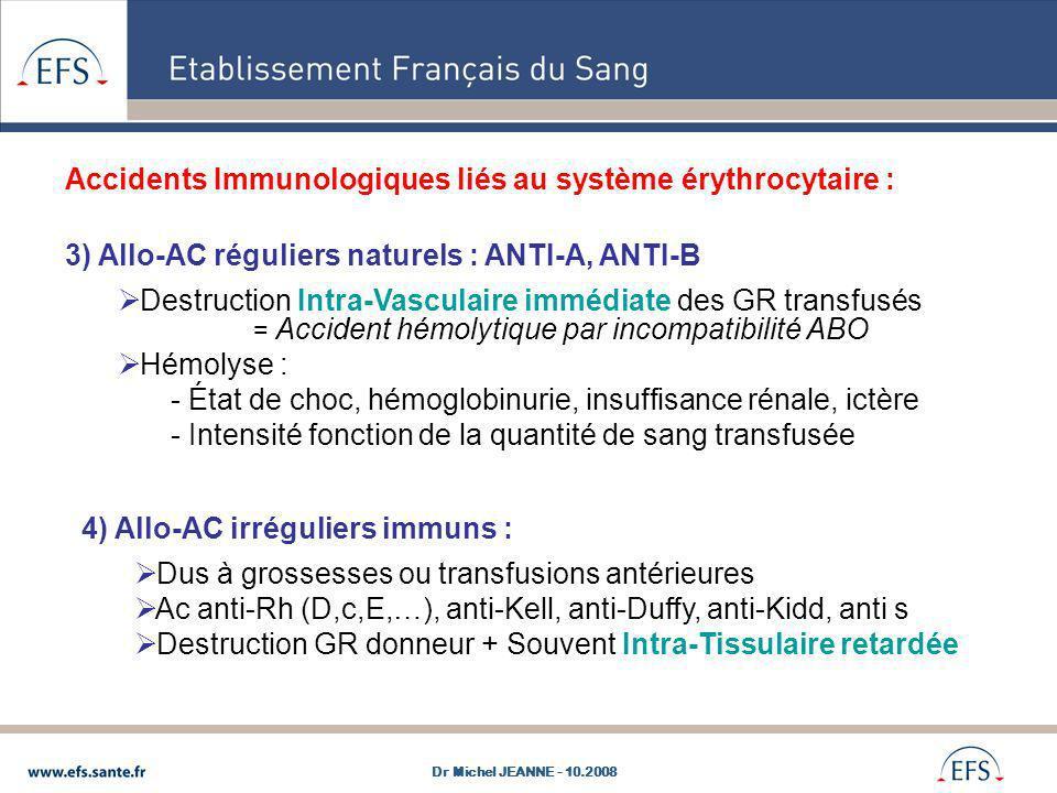 3) Allo-AC réguliers naturels : ANTI-A, ANTI-B Destruction Intra-Vasculaire immédiate des GR transfusés = Accident hémolytique par incompatibilité ABO