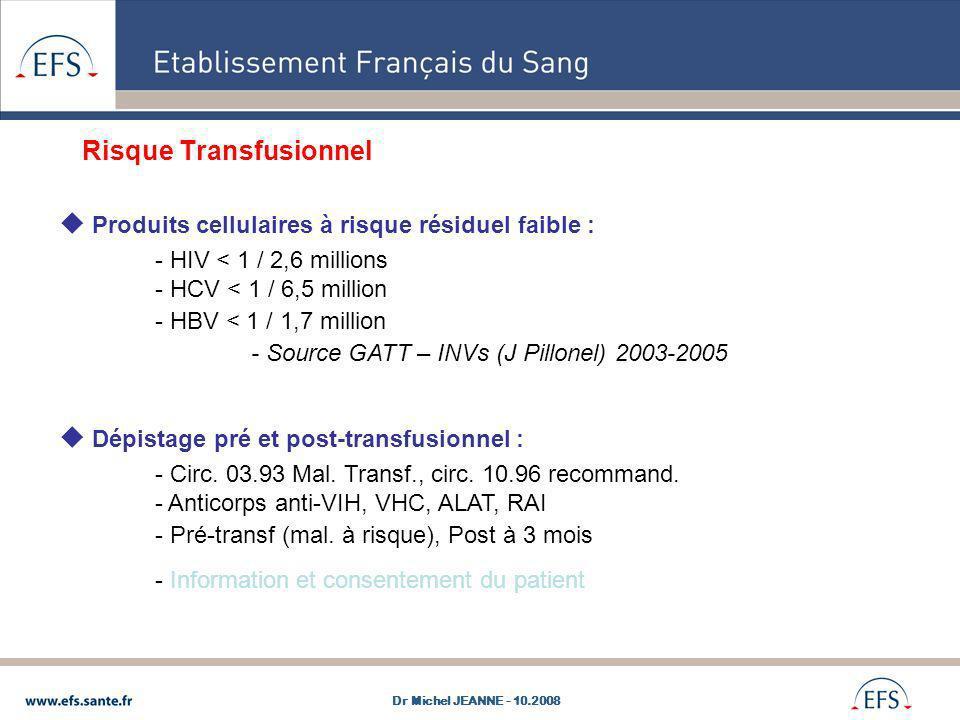 Risque Transfusionnel Produits cellulaires à risque résiduel faible : - HIV < 1 / 2,6 millions - HCV < 1 / 6,5 million - HBV < 1 / 1,7 million - Sourc