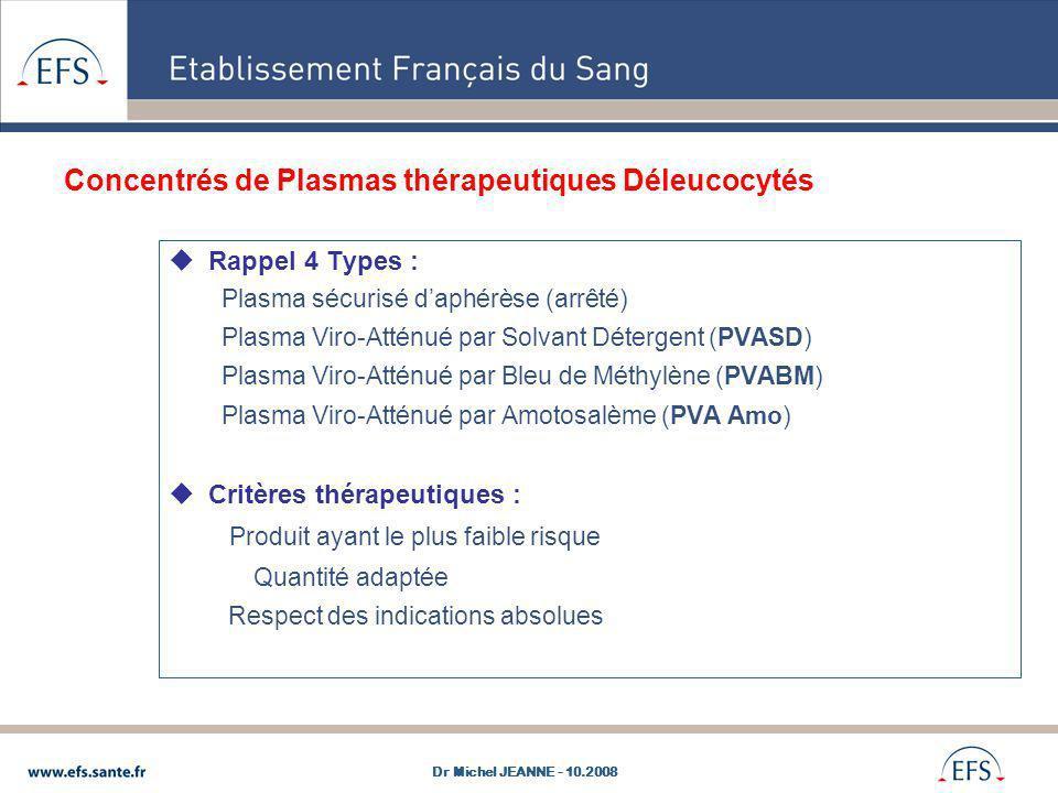 Concentrés de Plasmas thérapeutiques Déleucocytés Rappel 4 Types : Plasma sécurisé daphérèse (arrêté) Plasma Viro-Atténué par Solvant Détergent (PVASD