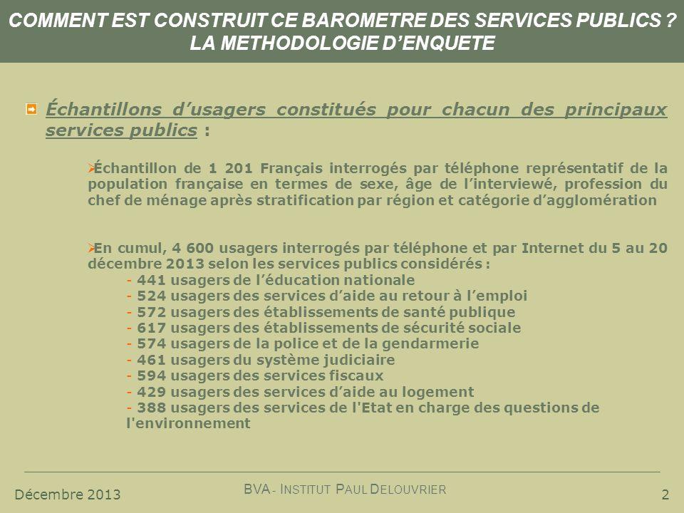 Décembre 2013 BVA - I NSTITUT P AUL D ELOUVRIER 2 COMMENT EST CONSTRUIT CE BAROMETRE DES SERVICES PUBLICS ? LA METHODOLOGIE DENQUETE Échantillons dusa