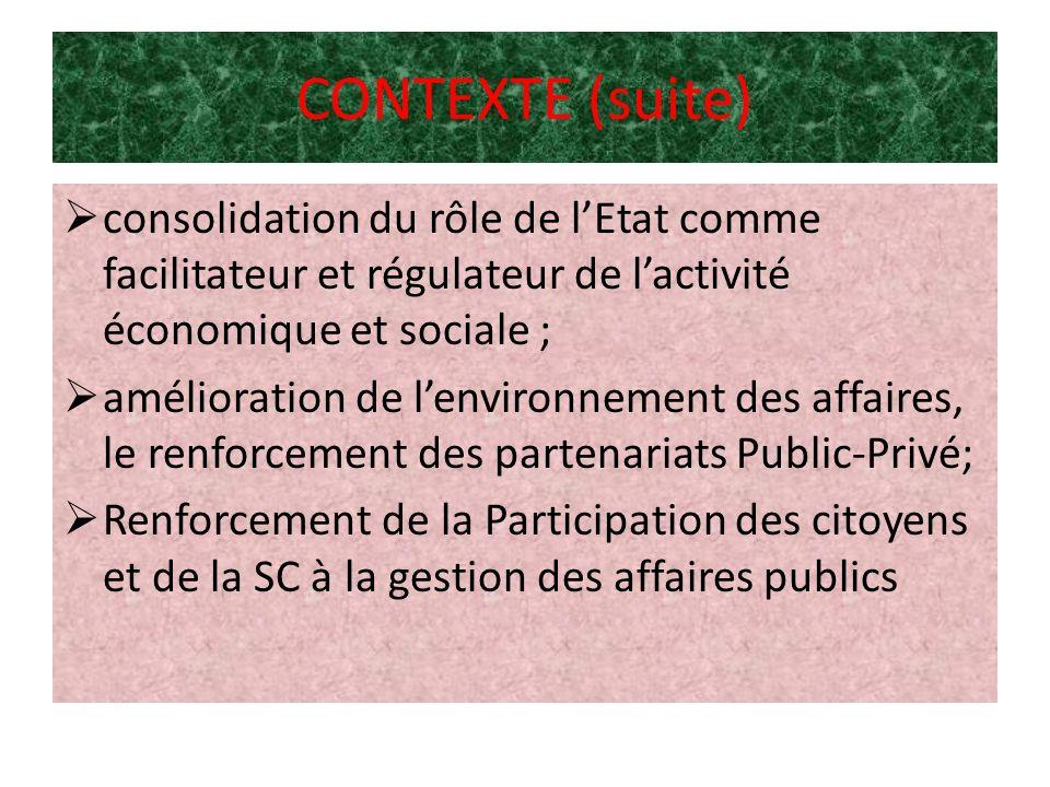 CONTEXTE (suite) consolidation du rôle de lEtat comme facilitateur et régulateur de lactivité économique et sociale ; amélioration de lenvironnement d