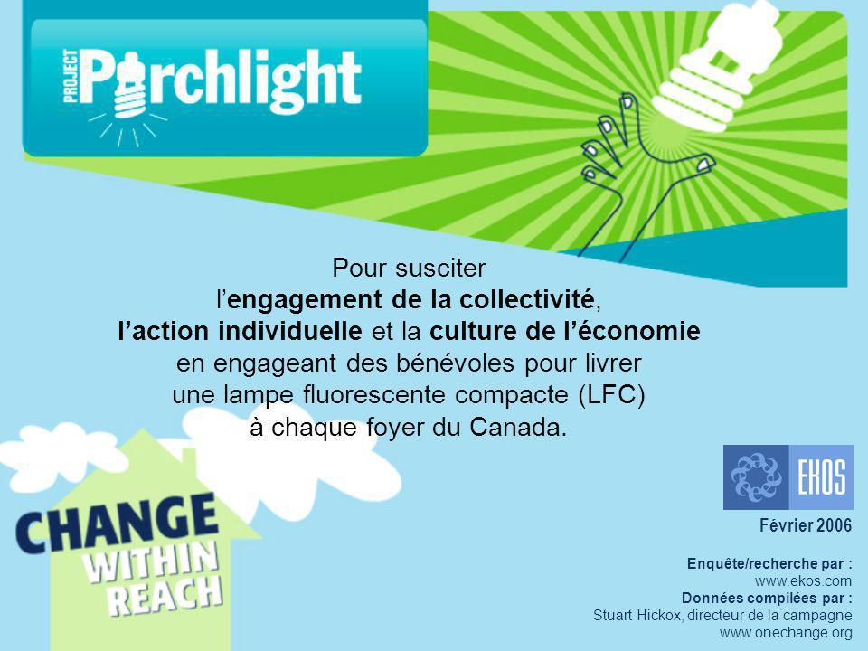 Pour susciter lengagement de la collectivité, laction individuelle et la culture de léconomie en engageant des bénévoles pour livrer une lampe fluorescente compacte (LFC) à chaque foyer du Canada.