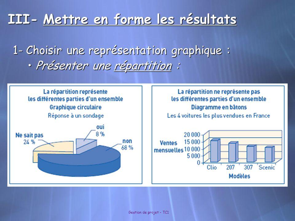 Gestion de projet - TC1 III- Mettre en forme les résultats 1- Choisir une représentation graphique : Présenter une répartition : Présenter une réparti