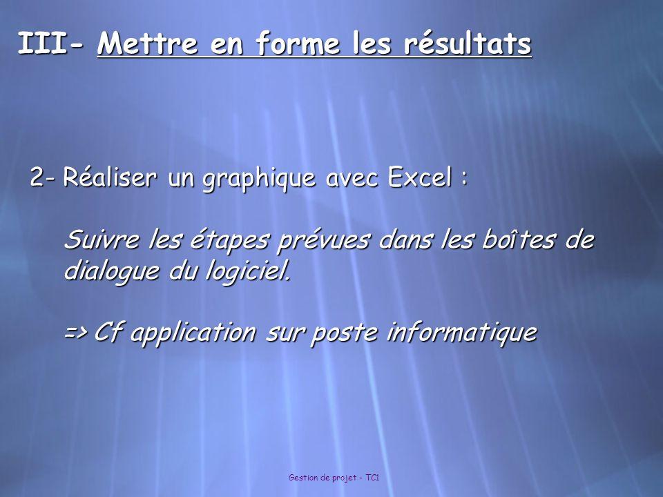 Gestion de projet - TC1 III- Mettre en forme les résultats 2- Réaliser un graphique avec Excel : Suivre les étapes prévues dans les bo î tes de dialog