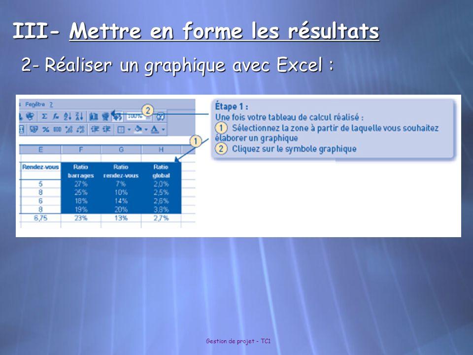 Gestion de projet - TC1 III- Mettre en forme les résultats 2- Réaliser un graphique avec Excel :
