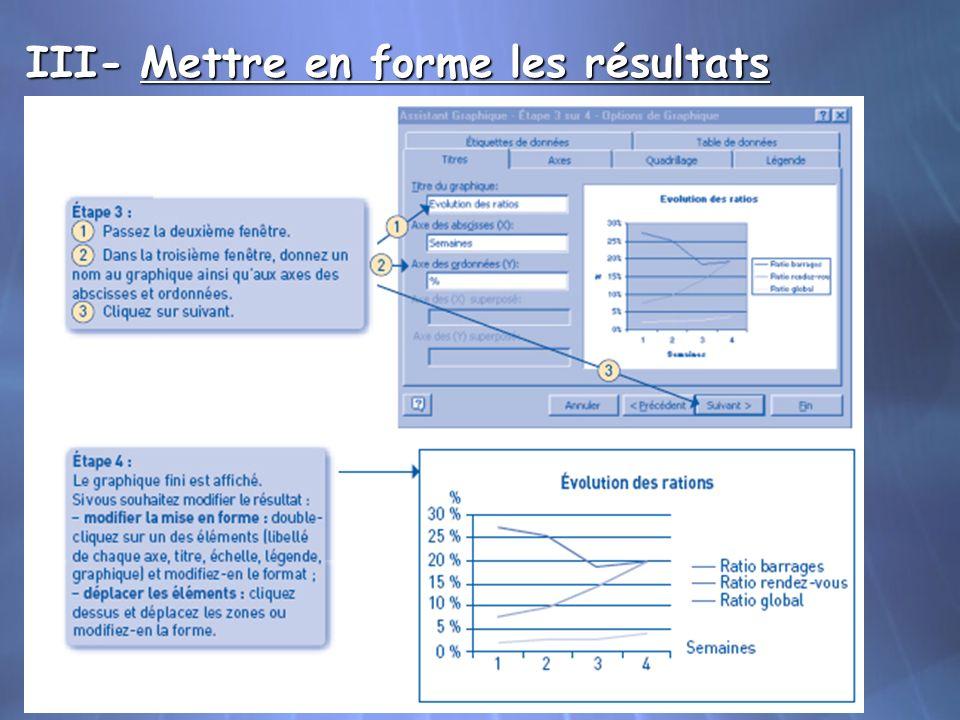 Gestion de projet - TC1 III- Mettre en forme les résultats