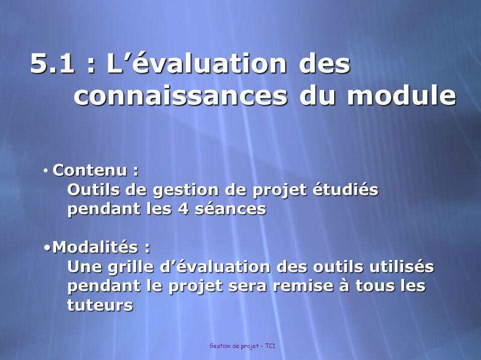 Gestion de projet - TC1 5.1 : Lévaluation des connaissances du module Contenu : Outils de gestion de projet étudiés pendant les 4 séances Modalités :M